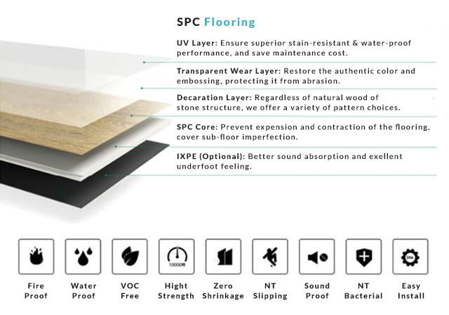 Waterproof SPC Flooring River Wind